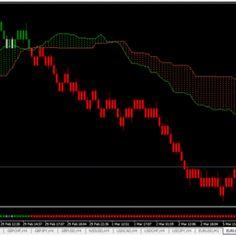 R3 handelsstrategien foto 9