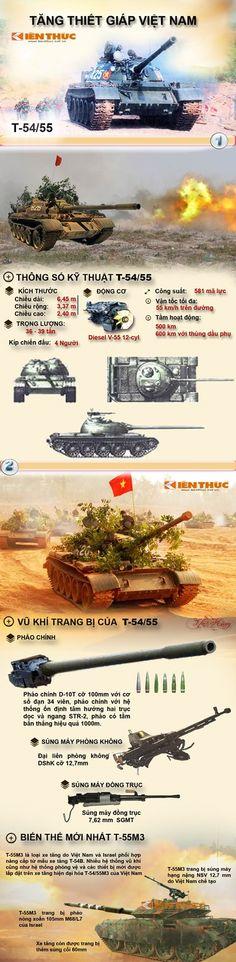 Infographic Sức mạnh xe tăng thiết giáp Việt Nam kỳ 1