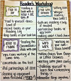 3rd Grade Thoughts: Running Out Of Wall Space: This Year's Daily 5 Anchor Charts {x2}