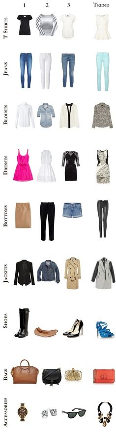 Waves of Chic: The Wardrobe ~ Essentials and Basics  This will soo help when cleaning out my closet.