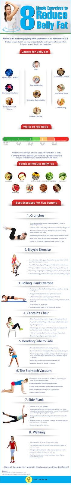 17 Simple Exercises To Reduce Belly Fat