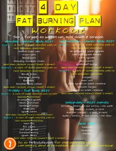 Day Fat Burning Exercise Plan Fat got you down - here's some workouts to trim the fat. check us out at http://sittingwishingeating.com