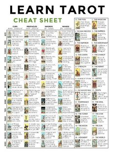 2 pages x 11 inches This full-color PDF printable tarot cheat sheet will help you remember the keywords for each of the 78 tarot cards (including reversed meanings). Every tarot card is included, and is shown visually as well as with keywords. Meaning Of Gypsy, Tarot Significado, Tarot Cards For Beginners, Spells For Beginners, Tarot Card Spreads, 3 Card Tarot Spread, Love Tarot Spread, Tarot Astrology, Tarot Spreads