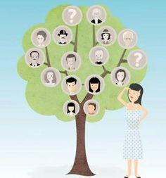 #MyHeritage