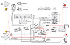 wiring diagram for 1931 ford model a \u2013 the wiring diagram