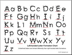 See Which Large Letters I Write With My Right Hand