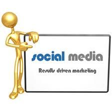 Social media is key to promoting the editorial posts on my website.