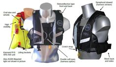 The right life jacket with ALL the systems, but good only if worn