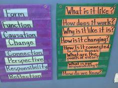 Key concepts. Classroom Environment, Professional Development, No Response, Reflection, Concept, Key, Unique Key, Continuing Education