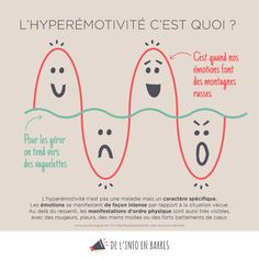 Infographies - Du bonheur en barres : Développement personnel - Bien-être - Être heureux
