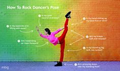 A Mini-Guide To Dancer's Pose #dancerspose #natarajasana