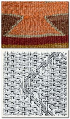 images attach d 0 129 601 Weaving Projects, Weaving Art, Loom Weaving, Tapestry Weaving, Textiles Techniques, Weaving Techniques, Macrame Patterns, Weaving Patterns, Diy Tassel