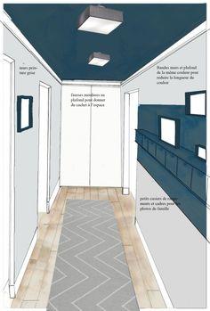 ide piquer pour mon couloir bande sur le mur plafond