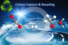 Carbon dioxide captured from air converted directly to methanol fuel for the first time: Research could one day create a sustainable fuel source from greenhouse gas emissions Supercritical Fluid, Noble Gas, Hydrogen Gas, Green News, Greenhouse Gases, Global Warming, Science And Nature, Science And Technology, Climate Change