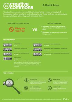 This infographic aims to give a quick introduction of creative commons to the general user.