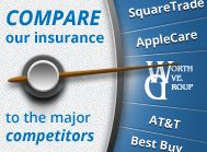 Compare - Worth Ave. Group Insurance http://www.worthavegroup.com/camera-giveaway/ #WinWithWorth