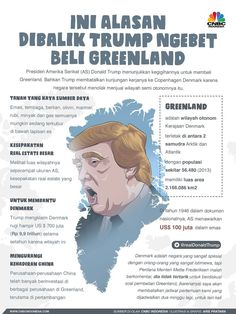 Geology, Copenhagen, Ps, Countries, Infographic, Arch, Knowledge, Politics, Real Estate