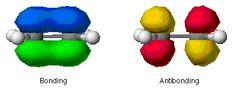 Semi-emipirical molecular orbital theory