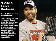 Lance Berkman...top free agent signings by Johnny Mo