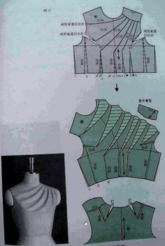 Chinese method of pattern making- Darts on a bodice - SSvetLanaV - Picasa Web Albums Inspiration for me to use when I'm exploring flat pattern drafting. - Schematic drawings of flat pattern drafting for constructing clothing Cool diagram showing how to sl Sewing Tutorials, Sewing Hacks, Sewing Projects, Sewing Ideas, Sewing Diy, Techniques Couture, Sewing Techniques, Pattern Cutting, Pattern Making