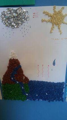 Ο κυκλος του νερου Homework, Kindergarten, Crafts For Kids, Preschool, Paper Crafts, Autumn, Education, Winter, Crafts For Children