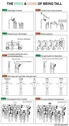 Pros and contras of being tall on http://www.drlima.net