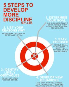 5 Steps to develop more discipline. This is one of my number one watched podcast on Youtube! Do you ever wonder how successful people are so disciplined?Maybe what a successful persons morning routine looks like vs. the unsuccessful? Here I have given you the top 5 steps successful people incorporate in their lives to develop more discipline! For more, click the pin to watch my FREE Podcast on this topic! For more motivation quotes, weekly podcast and success tips, follow me on Pinterest…