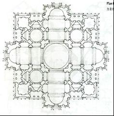 """the plan of """"Basilica di San Pietro in Vaticano"""""""