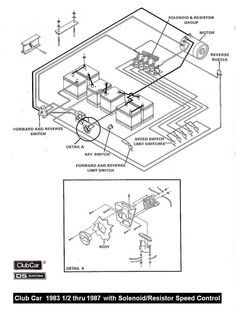 23 Best Sample Of Automotive Wiring Diagram Design - bacamajalah Golf Cart Accessories, Car Parts And Accessories, Golf Cart Motor, Golf Carts, Electric Golf Cart, Diagram Design, Electrical Wiring Diagram, Pinion Gear, Some Pictures