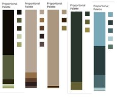Antique Winter/The Keeper of the Hearth  Colours extracted from Whistler paintings