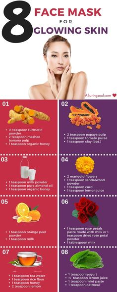 Homemade Face Pack For Glowing Skin - Get glowing skin by applying Banana, Turmeric, rose petal, sandalwood, tea water etc. Check out these simple and easy face pack for glowing skin.