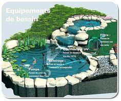 fontaine cascade bassin fontaine pour bassin exterieur fontaine bassin poisson abri sous roche article choisir sa pompe de bassin fontaine cascade pour bassin