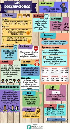 DESCRIPCIONES FÍSICAS | @Piktochart Infographic ✿ Spanish Learning/ Teaching Spanish / Spanish Language / Spanish vocabulary / Spoken Spanish / More fun Spanish Resources at http://espanolautomatico.com ✿ Share it with people who are serious about learning Spanish!