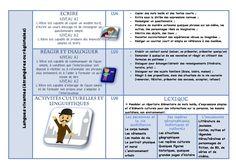 Nvx Programmes LV ou LR cycle 3