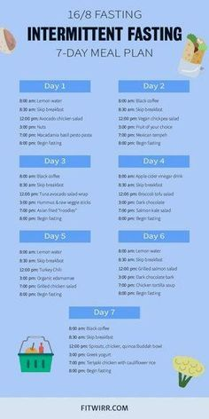 Fasting: Intermittent Fasting Plan to Lose Weight - Fitwirr - - Losing weight fast and effortlessly is all possible with this 16 8 fasting. It's an intermittent fasting schedule that's painless and diet free. Ketogenic Diet Meal Plan, Keto Meal Plan, Diet Meal Plans, Ketosis Diet, Meal Prep, Diet Plans To Lose Weight, How To Lose Weight Fast, Losing Weight, Weight Loss