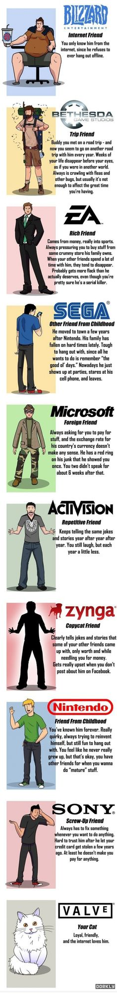 Game companies as friends...a few a definitely agree with
