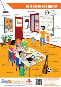 61 Clase La Escuela Ideas Teaching Spanish Spanish Classroom Spanish 1