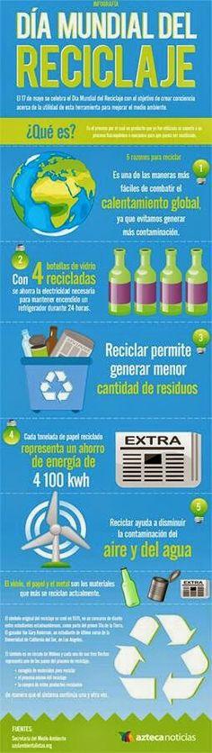 Importància del reciclatge