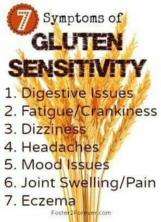 Gluten Intolerance Symptoms  Signs You Or Your Child Could Have A Sensitivity To Wheat Products