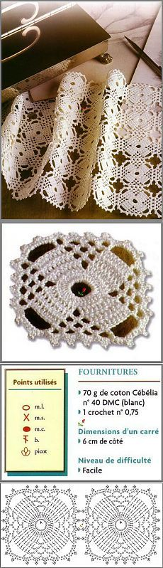 Crochet Table Runner Diagram Tablecloths Doily Patterns 46 New Ideas Crochet Motif Patterns, Crochet Blocks, Crochet Diagram, Crochet Designs, Crochet Table Runner, Crochet Tablecloth, Crochet Doilies, Crochet Art, Thread Crochet