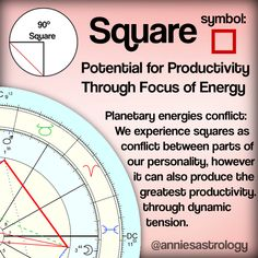 Square aspect in birth chart reading chart births chart cheat sheets chart free chart numbers chart reading chart relationships Astrology Planets, Tarot Astrology, Astrology Numerology, Numerology Chart, Astrology Chart, Astrology Zodiac, Pisces, Zodiac Signs, Astrology Houses