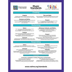 Music-Standards-Poster - NAfME
