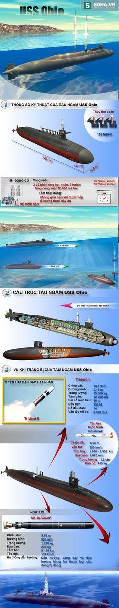 Tàu ngầm chiến lược nào có khả năng xóa sổ cả một lục địa?