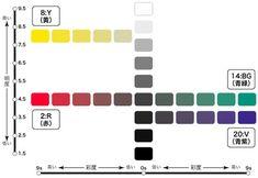 Lightness & Saturation / PCCSの明度と彩度