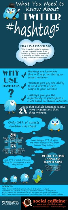 """Social media marketer, Peg Fitzpatrick, calls hashtags """"the glue that holds social conversations and ideas together"""". I love her description and Peg has many helpful tips on using hashtags on her . Mundo Marketing, Marketing Mail, Content Marketing, Internet Marketing, Online Marketing, Social Media Marketing, Marketing Ideas, Facebook Marketing, Affiliate Marketing"""