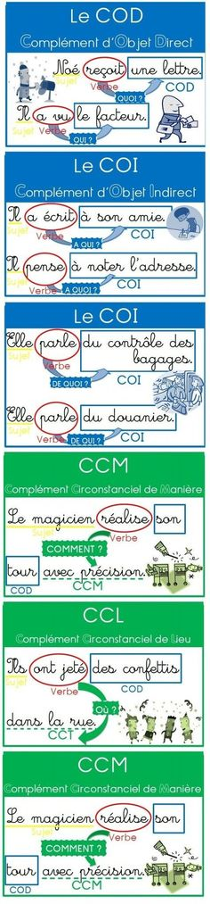 Posters for complements (COD, COI, Circumstantial Complements) - Posters for complements (COD, COI, Circumstantial Complements) French Teacher, Teaching French, How To Speak French, Learn French, Teaching Tools, Teaching Resources, Material Didático, French Education, French Grammar