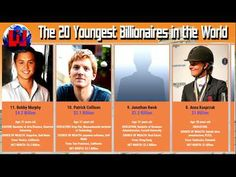 The 20 Youngest Billionaires in the World 2020 the youngest Billionaire under 40 years old and so the most famous in the world such as USA, CANADA, THAILA. What Is Software, World 2020, 40 Years Old, Billionaire, Education, 40 Rocks, Onderwijs, Learning