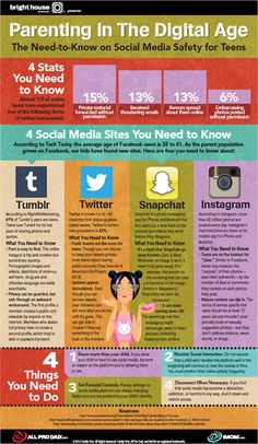 ParentingInTheDigitalAge ~ The Need-to-Know on Social Media Safety for Teens