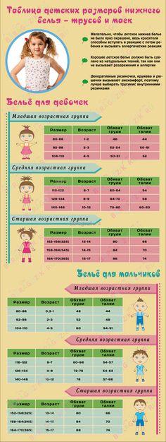 Какое белье подойдет ребенку – как правильно определить размер трусов для девочек и мальчиков