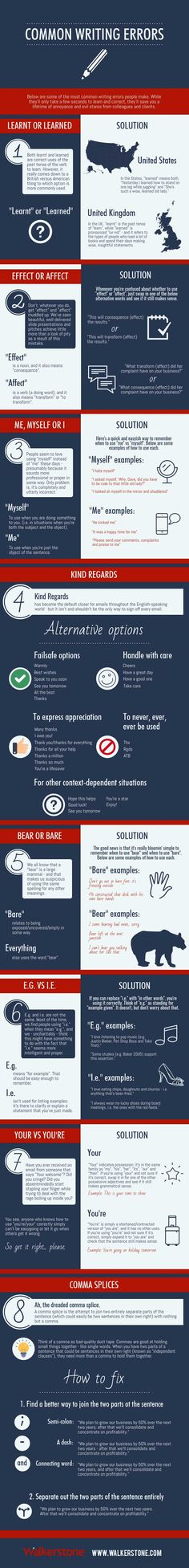 Common writing errors infographic